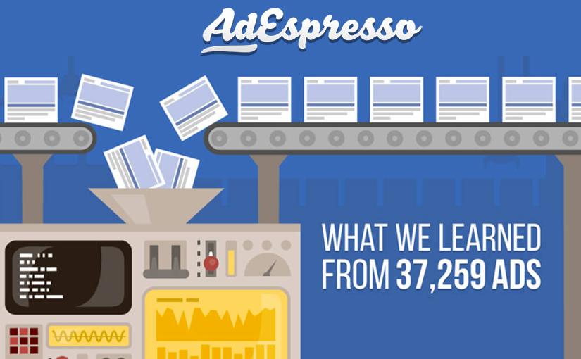 AdEspresso analizza 37k Facebook Ads ed ecco cosa hanno imparato